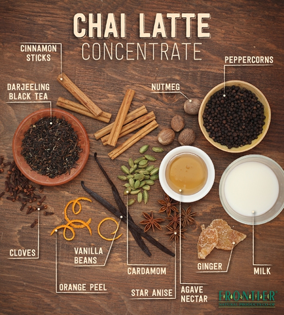 homemade-chai-tea